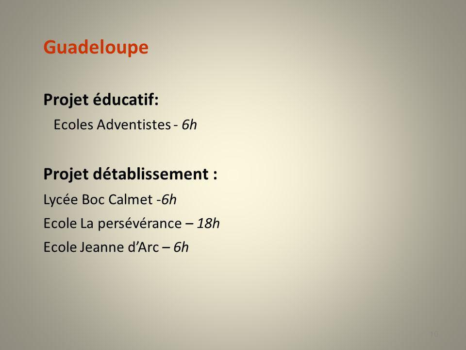 Guyane Projets d établissement : Externat - Cayenne - 15h Ecole - St Pierre – 9h Accompagnement d équipes: Harmoniser les pratiques - LP Javouhey - 15h 11
