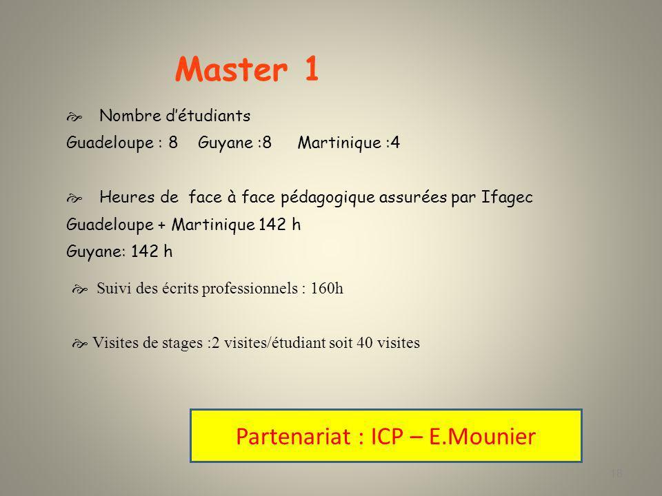 Master 1 Partenariat : ICP – E.Mounier Heures de face à face pédagogique assurées par E.Mounier Guadeloupe + Martinique : 162h Guyane: 162h Cours en ligne assurés par ICP Guadeloupe + Martinique : 90h Guyane: 90 h 19