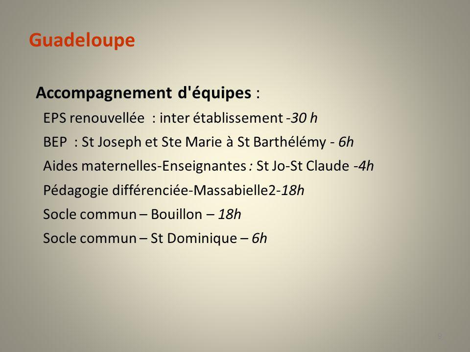 Guadeloupe Projet éducatif: Ecoles Adventistes - 6h Projet détablissement : Lycée Boc Calmet -6h Ecole La persévérance – 18h Ecole Jeanne dArc – 6h 10