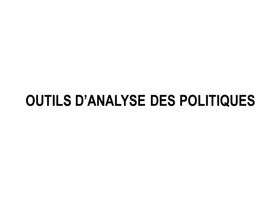OUTILS DANALYSE DES POLITIQUES