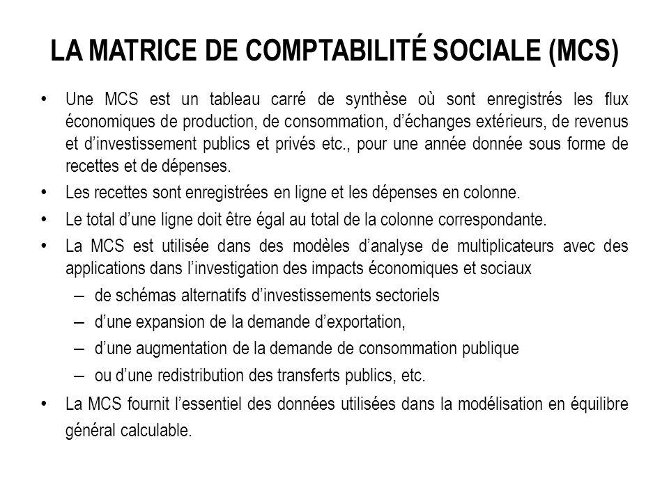 LA MATRICE DE COMPTABILITÉ SOCIALE (MCS) Une MCS est un tableau carré de synthèse où sont enregistrés les flux économiques de production, de consommation, déchanges extérieurs, de revenus et dinvestissement publics et privés etc., pour une année donnée sous forme de recettes et de dépenses.