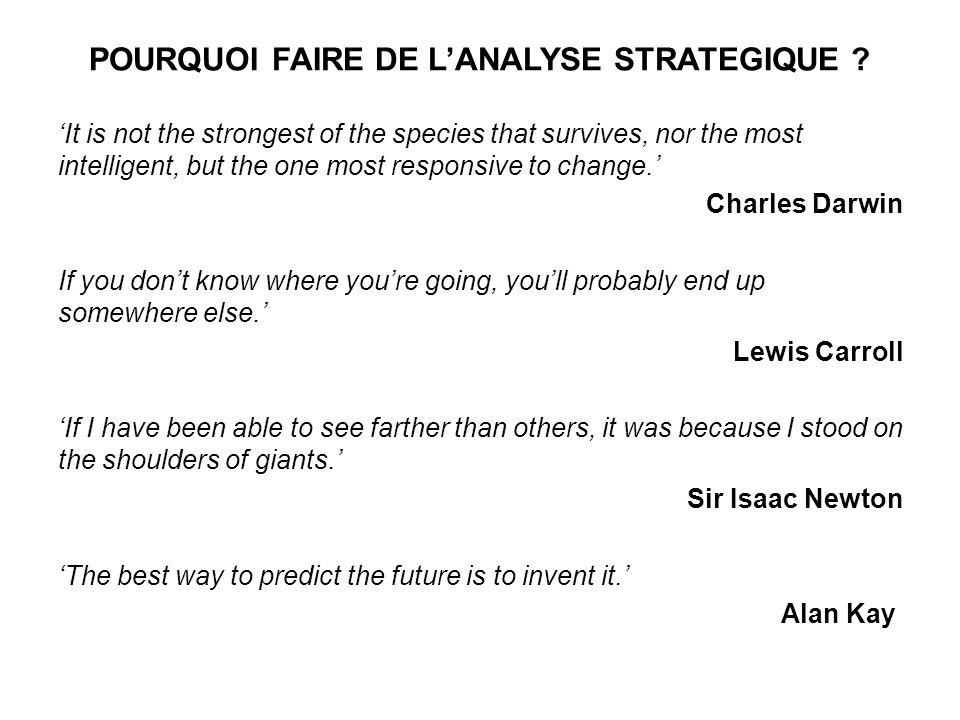 POURQUOI FAIRE DE LANALYSE STRATEGIQUE .