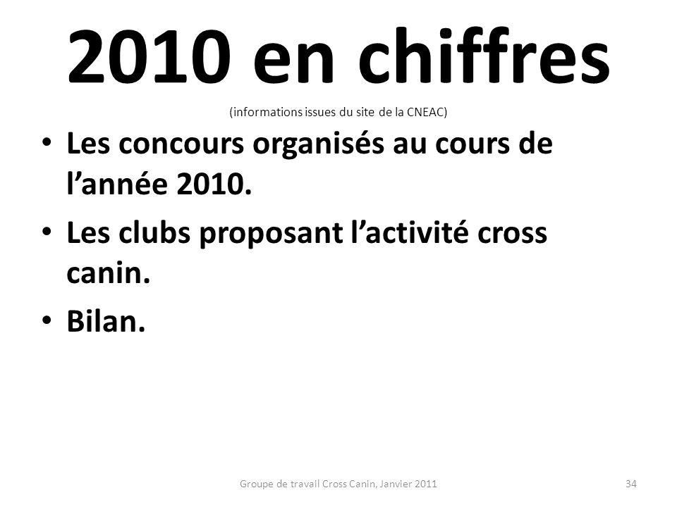 2010 en chiffres (informations issues du site de la CNEAC) Les concours organisés au cours de lannée 2010. Les clubs proposant lactivité cross canin.