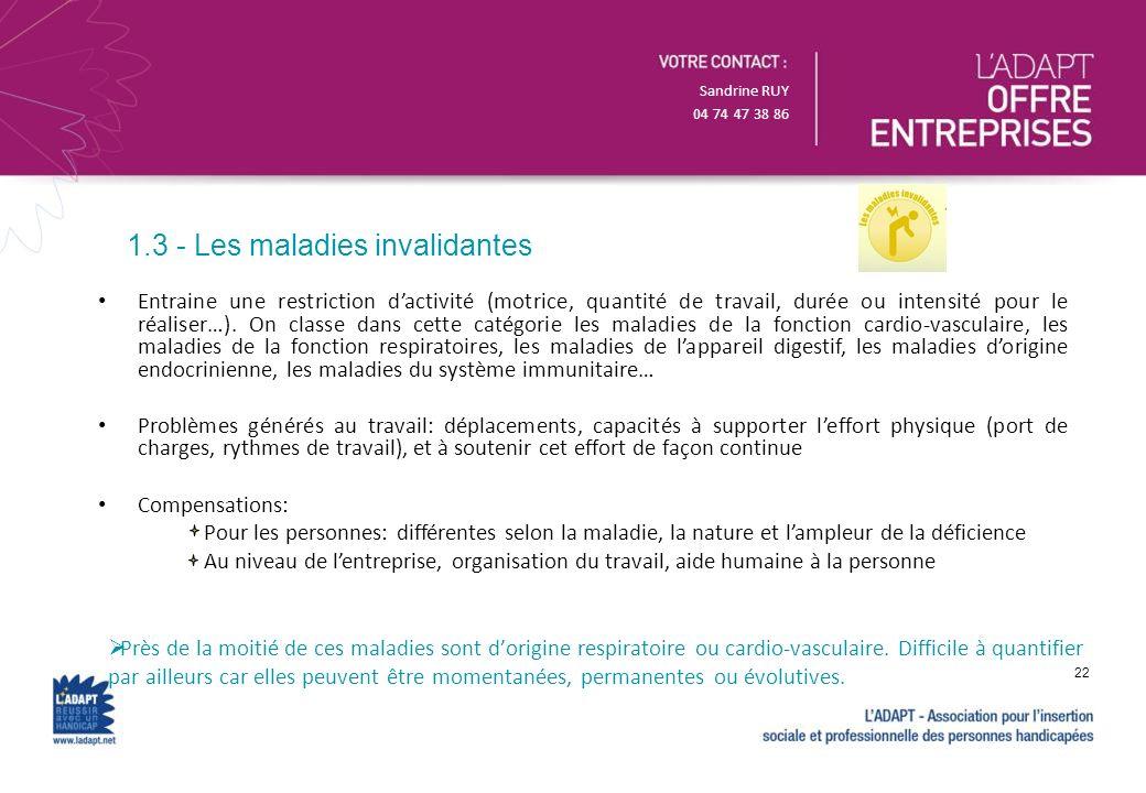Sandrine RUY 04 74 47 38 86 Entraine une restriction dactivité (motrice, quantité de travail, durée ou intensité pour le réaliser…). On classe dans ce