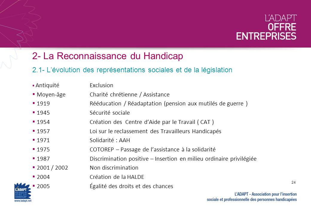 2- La Reconnaissance du Handicap 2.1- Lévolution des représentations sociales et de la législation 24 AntiquitéExclusion Moyen-âgeCharité chrétienne /