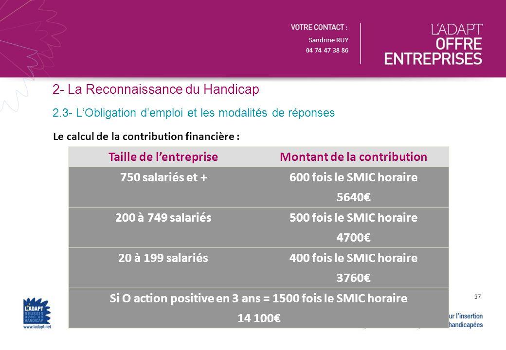 Sandrine RUY 04 74 47 38 86 2- La Reconnaissance du Handicap Le calcul de la contribution financière : 37 2.3- LObligation demploi et les modalités de