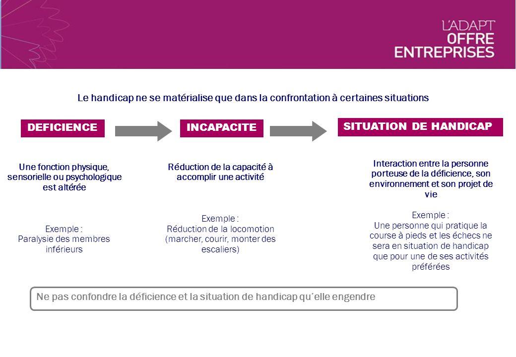Sandrine RUY 04 74 47 38 86 3 -Les organismes et acteurs du handicap Informations complémentaires: Elle Intervient dans les mêmes fonctions que lAgefiph pour les structures du domaine public.