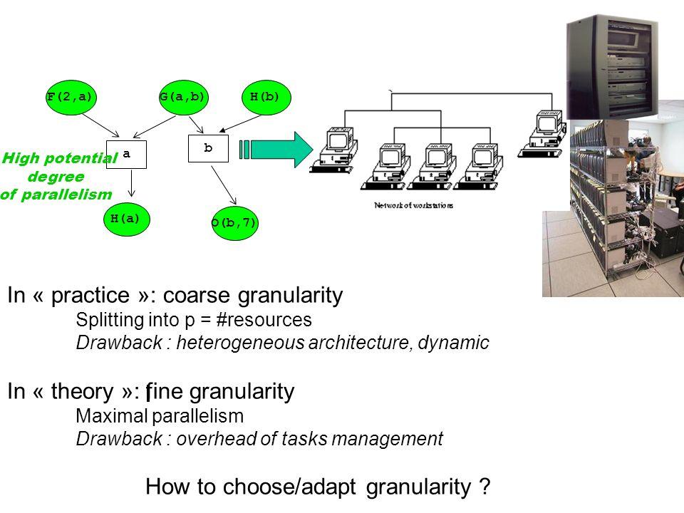 Algorithmes parallèles à grain adaptatif : Quelques exemples Ordonnancement de programme parallèle à grain fin : work-stealing et efficacité Algorithmes à grain adaptatif : principe d une « cascade » dynamique Exemples