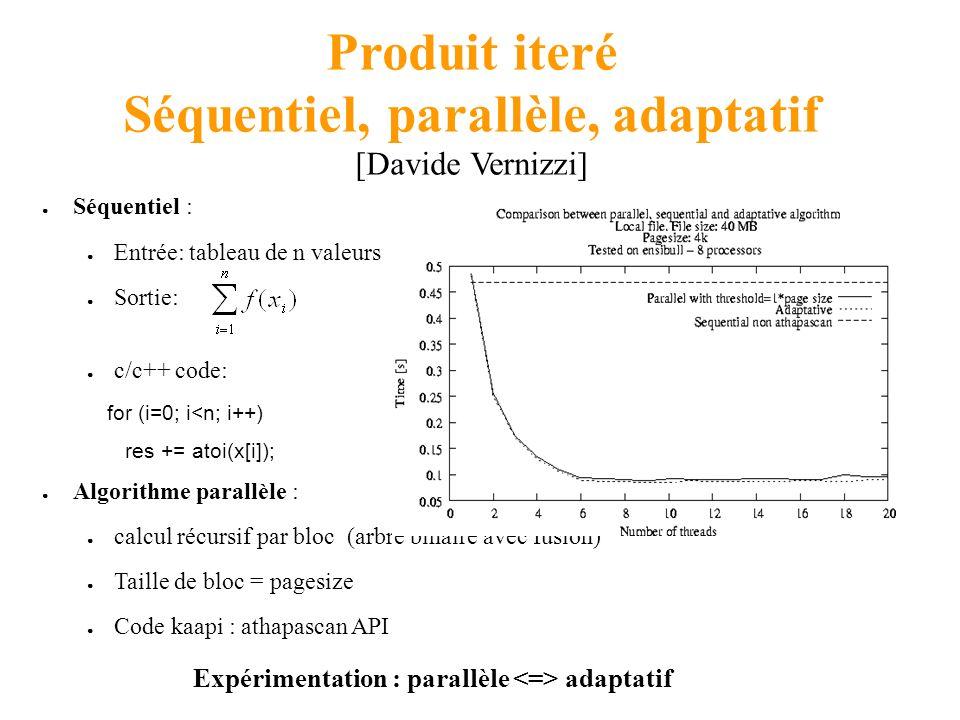 Algorithmes parallèles à grain adaptatif : Quelques exemples Ordonnancement de programme parallèle à grain fin : work-stealing et efficacité Algorithmes à grain adaptatif : principe d une « cascade » dynamique Exemples Produit itéré, préfixe Compression gzip Inversion de systèmes triangulaire Vision 3D / Calcul doct-tree