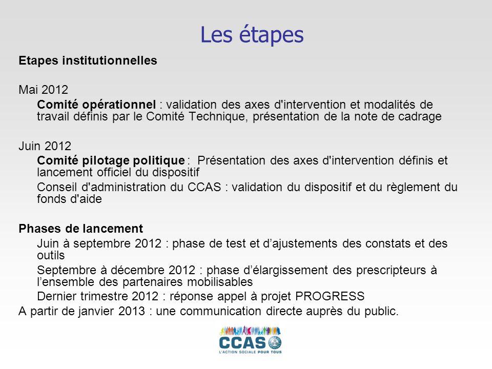 Les étapes Etapes institutionnelles Mai 2012 Comité opérationnel : validation des axes d'intervention et modalités de travail définis par le Comité Te