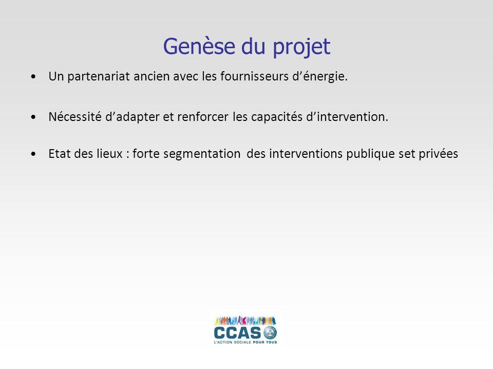 Genèse du projet Un partenariat ancien avec les fournisseurs dénergie. Nécessité dadapter et renforcer les capacités dintervention. Etat des lieux : f