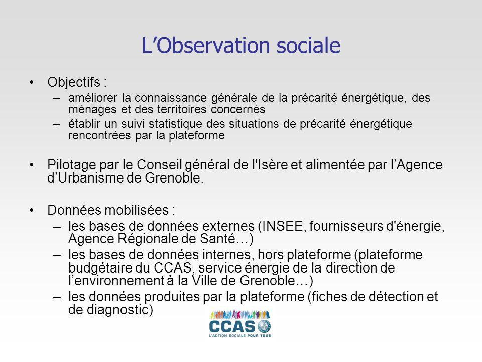 LObservation sociale Objectifs : –améliorer la connaissance générale de la précarité énergétique, des ménages et des territoires concernés –établir un