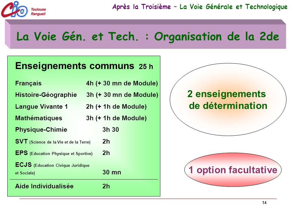 14 La Voie Gén. et Tech. : Organisation de la 2de Après la Troisième – La Voie Générale et Technologique Enseignements communs Français 4h (+ 30 mn de