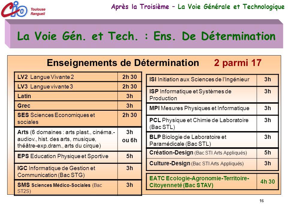 16 La Voie Gén. et Tech. : Ens. De Détermination Après la Troisième – La Voie Générale et Technologique Enseignements de Détermination2 parmi 17 EATC
