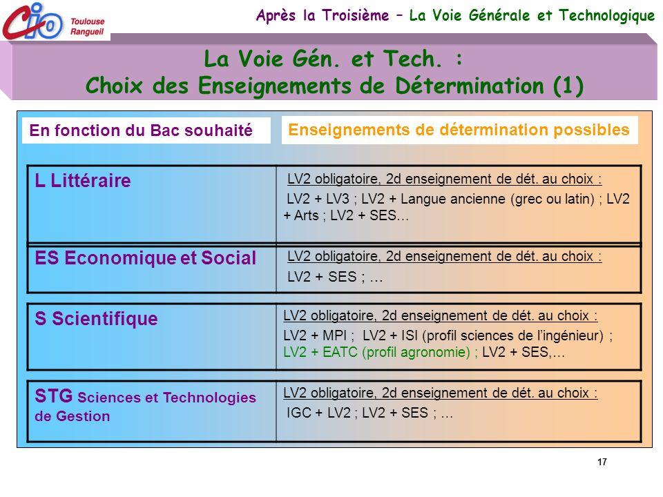 17 La Voie Gén. et Tech. : Choix des Enseignements de Détermination (1) Après la Troisième – La Voie Générale et Technologique En fonction du Bac souh