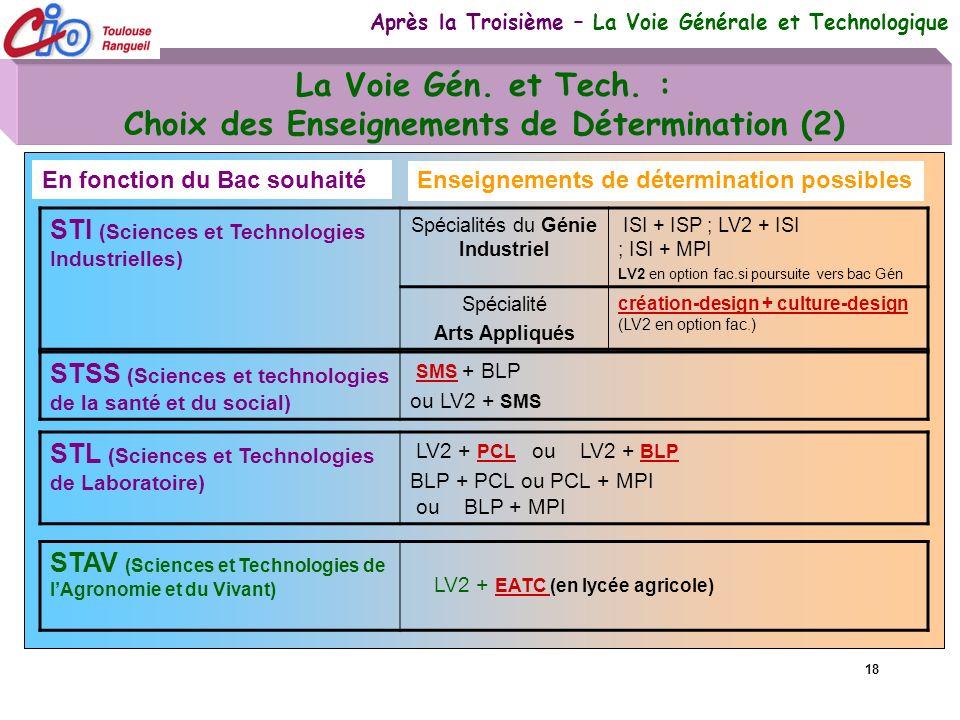 18 La Voie Gén. et Tech. : Choix des Enseignements de Détermination (2) Après la Troisième – La Voie Générale et Technologique En fonction du Bac souh