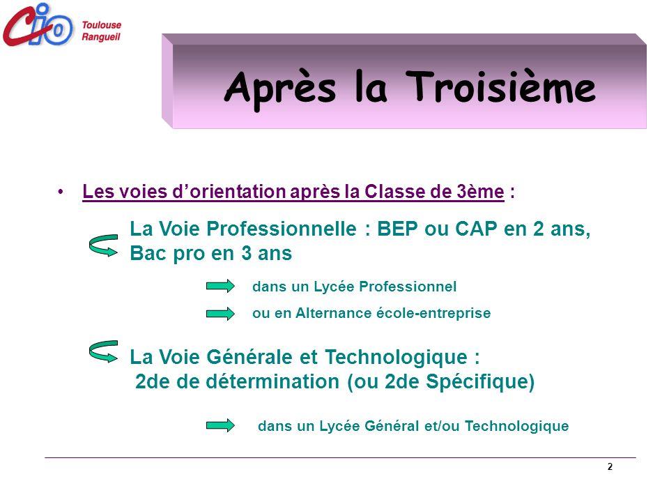 2 Après la Troisième Les voies dorientation après la Classe de 3ème : La Voie Professionnelle : BEP ou CAP en 2 ans, Bac pro en 3 ans La Voie Générale