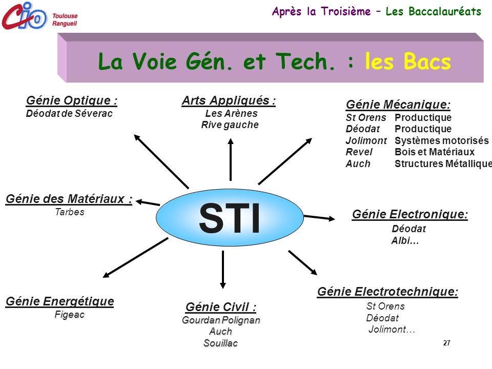 27 La Voie Gén. et Tech. : les Bacs Après la Troisième – Les Baccalauréats STI Génie EnergétiqueFigeac Gourdan Polignan Génie Civil : Gourdan Polignan