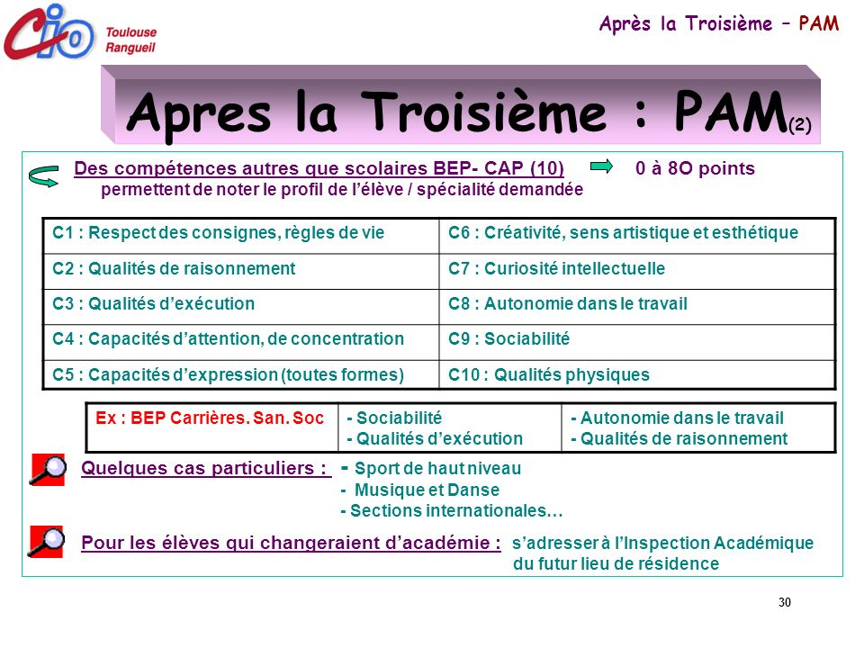 30 Apres la Troisième : PAM (2) Des compétences autres que scolaires BEP- CAP (10)0 à 8O points permettent de noter le profil de lélève / spécialité d