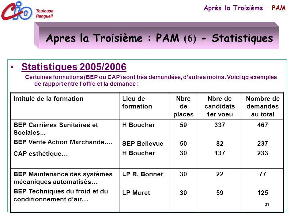 31 Apres la Troisième : PAM (6) - Statistiques Statistiques 2005/2006 Certaines formations (BEP ou CAP) sont très demandées, dautres moins. Voici qq e