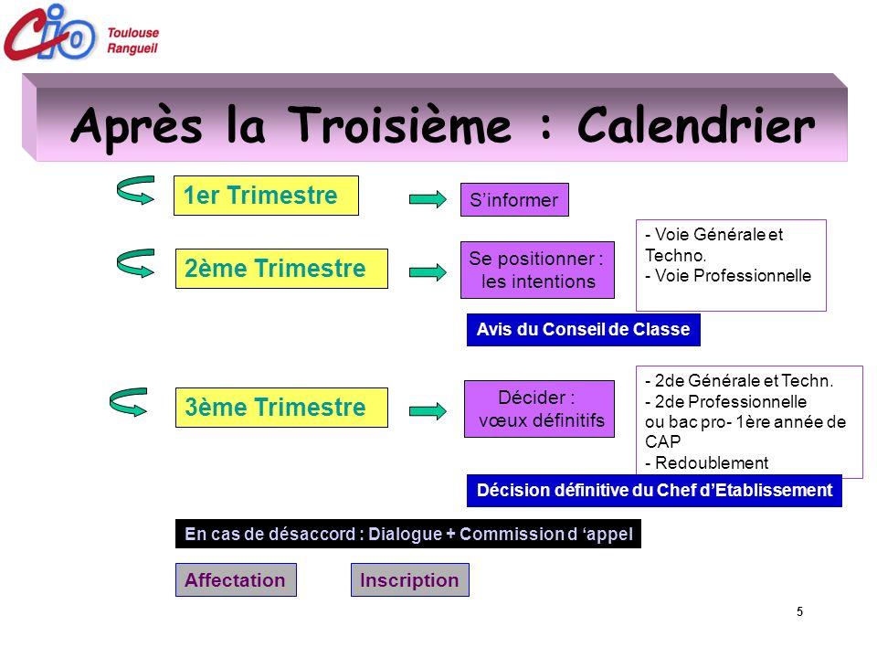 5 Après la Troisième : Calendrier 1er Trimestre 2ème Trimestre 3ème Trimestre Sinformer Se positionner : les intentions - Voie Générale et Techno. - V