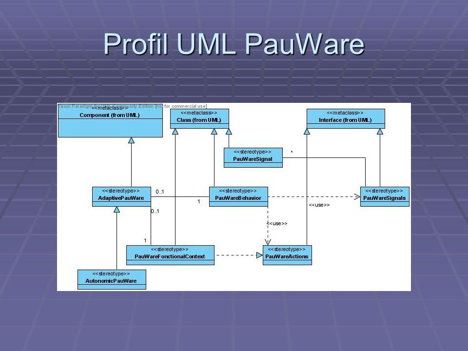 Profil UML PauWare