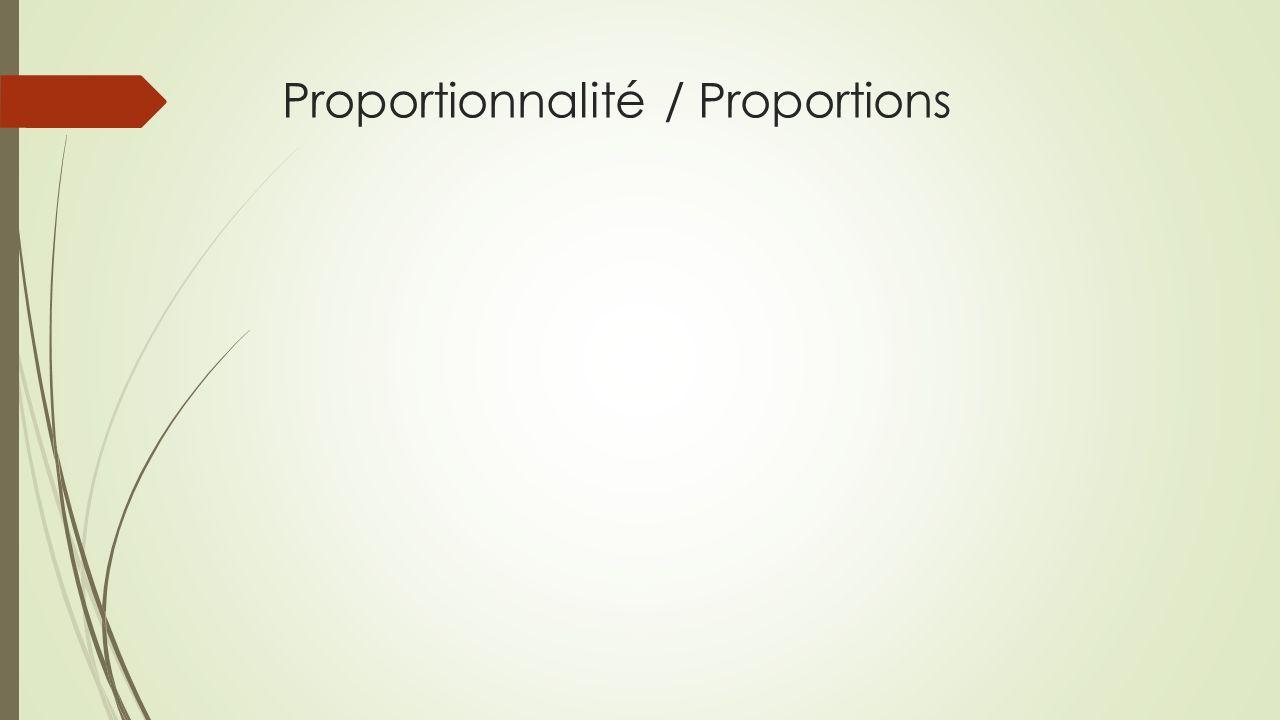 Proportionnalité / Proportions