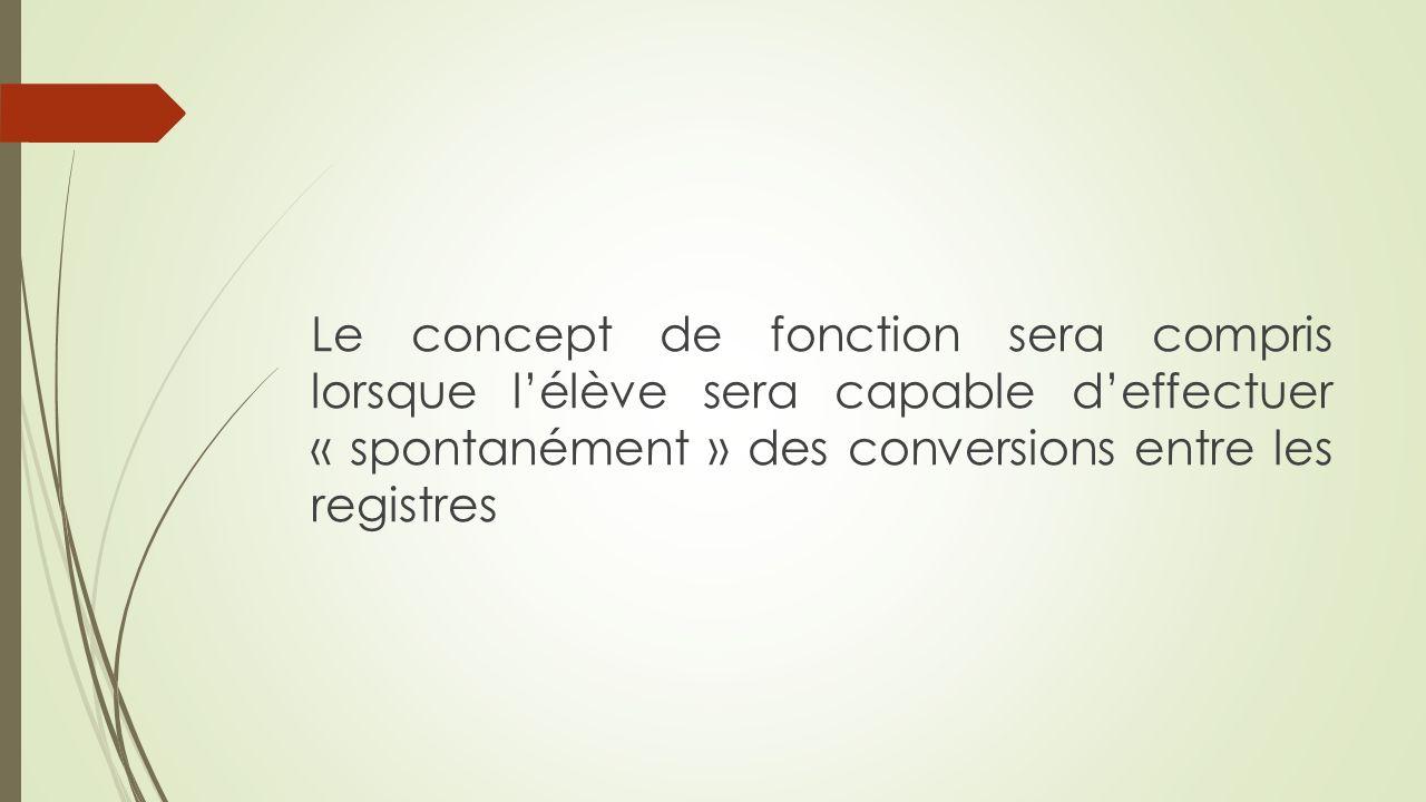 Le concept de fonction sera compris lorsque lélève sera capable deffectuer « spontanément » des conversions entre les registres