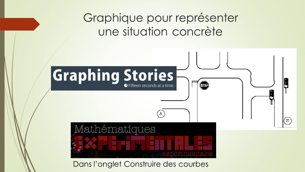Graphique pour représenter une situation concrète Dans longlet Construire des courbes