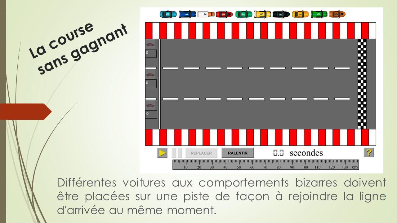 La course sans gagnant Différentes voitures aux comportements bizarres doivent être placées sur une piste de façon à rejoindre la ligne d arrivée au même moment.