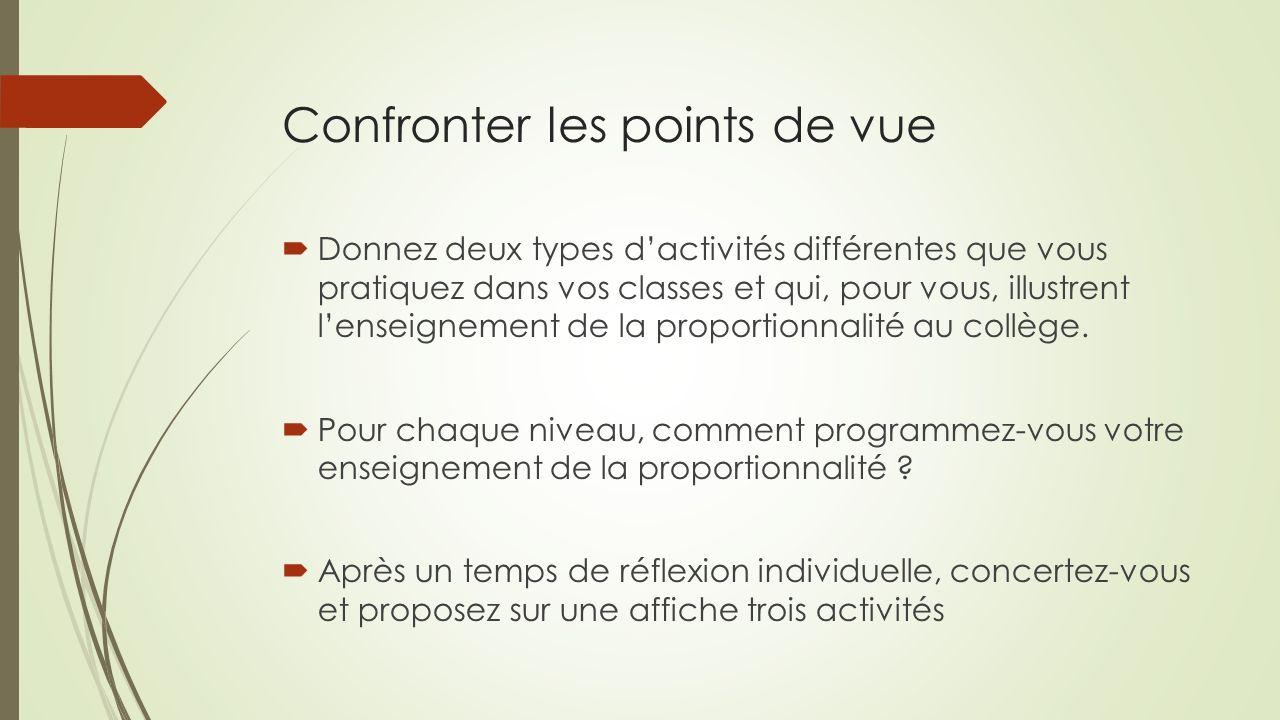 Confronter les points de vue Donnez deux types dactivités différentes que vous pratiquez dans vos classes et qui, pour vous, illustrent lenseignement