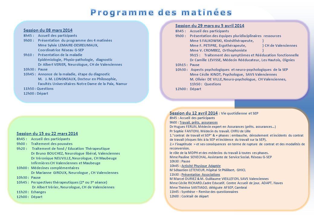 Session du 29 mars ou 5 avril 2014 8h45 : Accueil des participants 9h00 : Présentation des équipes pluridisciplinaires ressources Mme S FALKOWSKI, Kin