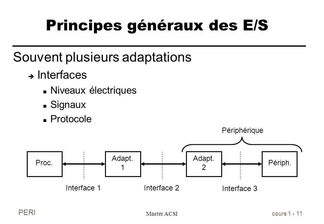 PERI Master ACSI cours 1 - 11 Principes généraux des E/S Souvent plusieurs adaptations è Interfaces n Niveaux électriques n Signaux n Protocole Proc.