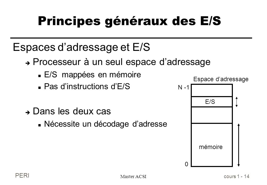 PERI Master ACSI cours 1 - 14 Principes généraux des E/S Espaces dadressage et E/S è Processeur à un seul espace dadressage n E/S mappées en mémoire n