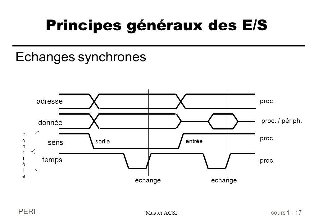 PERI Master ACSI cours 1 - 17 Principes généraux des E/S Echanges synchrones adresse donnée sens temps sortie entrée contrôlecontrôle échange proc. /