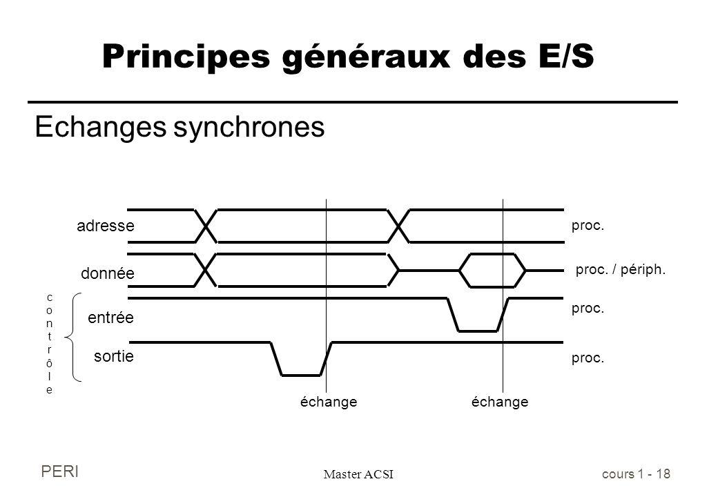 PERI Master ACSI cours 1 - 18 Principes généraux des E/S Echanges synchrones adresse donnée entrée sortie échange contrôlecontrôle proc. / périph. pro