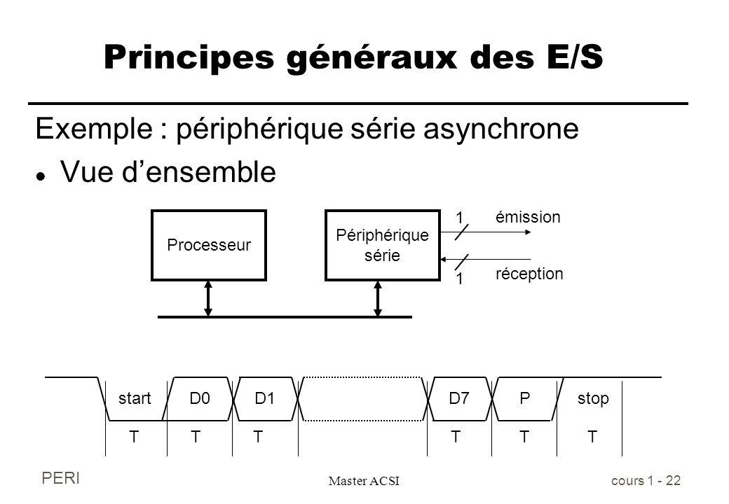 PERI Master ACSI cours 1 - 22 Principes généraux des E/S Exemple : périphérique série asynchrone l Vue densemble Processeur Périphérique série émissio