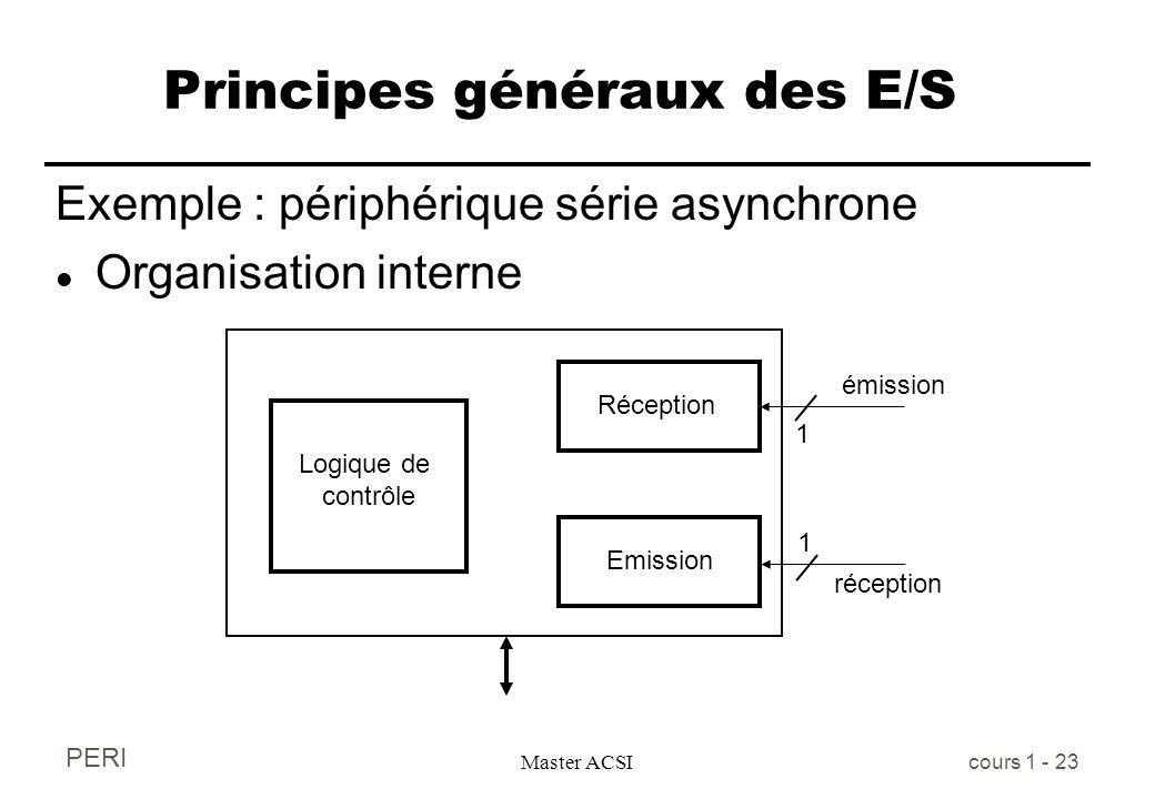 PERI Master ACSI cours 1 - 23 Principes généraux des E/S Exemple : périphérique série asynchrone l Organisation interne Réception 1 réception Emission