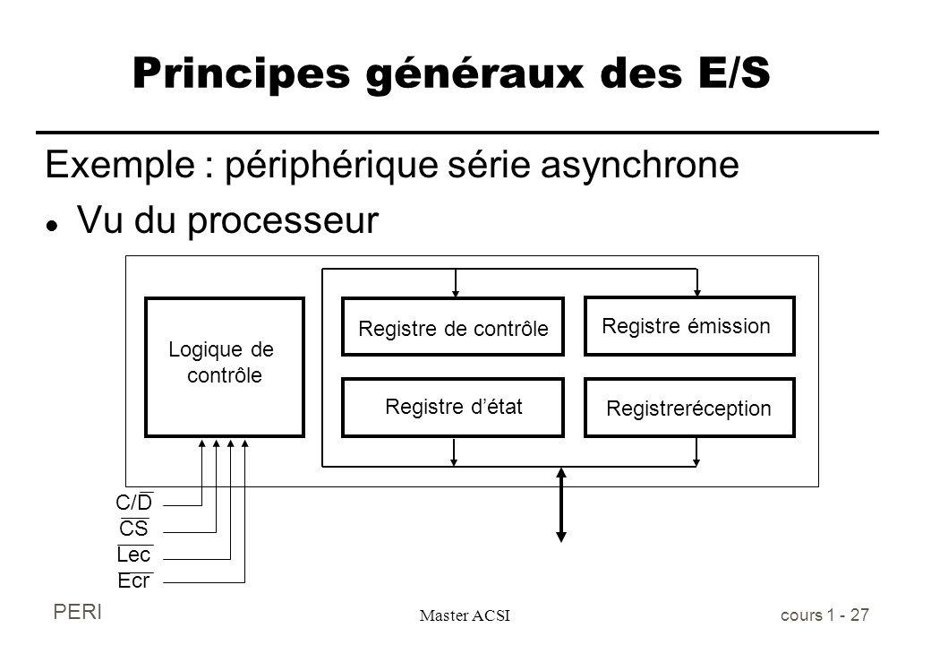 PERI Master ACSI cours 1 - 27 Principes généraux des E/S Exemple : périphérique série asynchrone l Vu du processeur Registre émission Registreréceptio