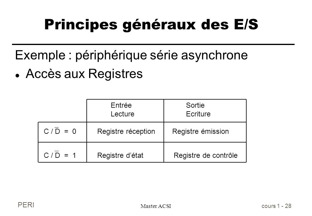 PERI Master ACSI cours 1 - 28 Principes généraux des E/S Exemple : périphérique série asynchrone l Accès aux Registres C / D = 0 C / D = 1 Registre ré