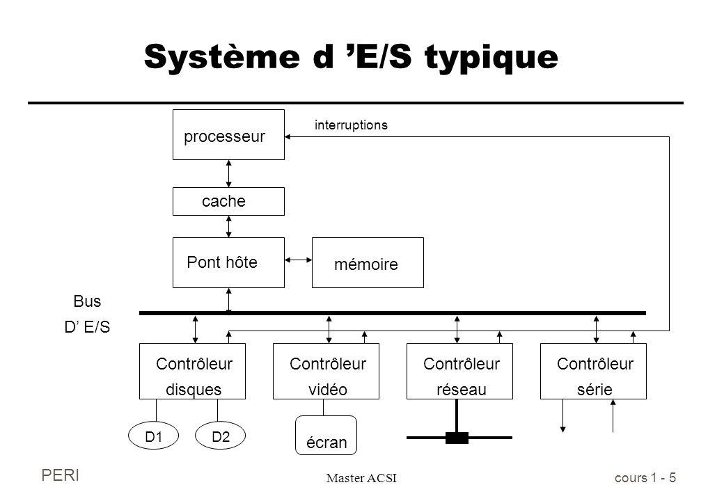 PERI Master ACSI cours 1 - 5 Système d E/S typique processeur cache Pont hôte mémoire Bus D E/S Contrôleur disques Contrôleur vidéo Contrôleur réseau