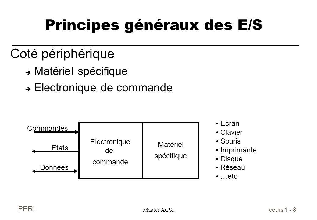 PERI Master ACSI cours 1 - 8 Principes généraux des E/S Coté périphérique è Matériel spécifique è Electronique de commande Matériel spécifique Electro