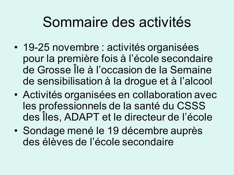 Sommaire des activités 19-25 novembre : activités organisées pour la première fois à lécole secondaire de Grosse Île à loccasion de la Semaine de sens