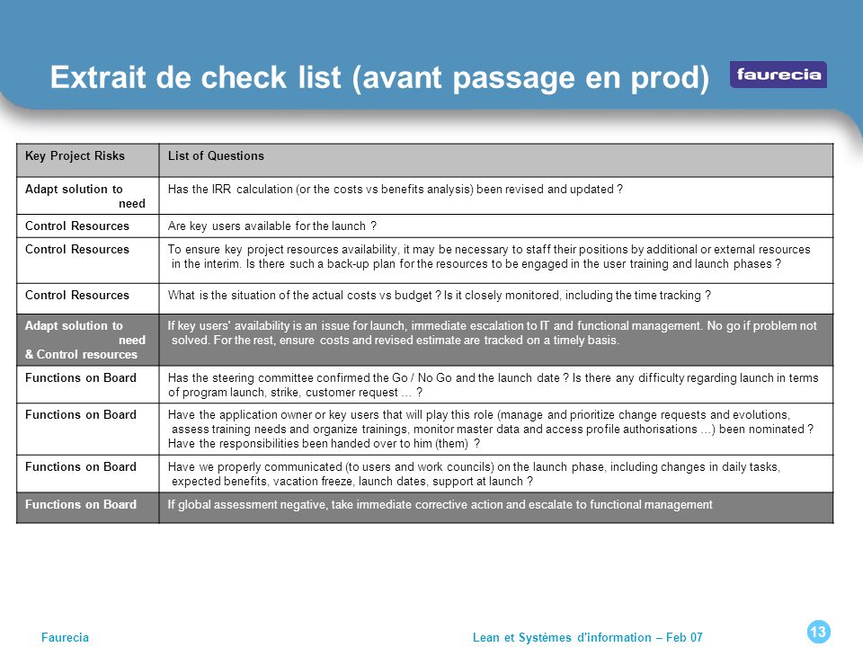 13 Faurecia Lean et Systèmes d'information – Feb 07 Extrait de check list (avant passage en prod) Key Project RisksList of Questions Adapt solution to