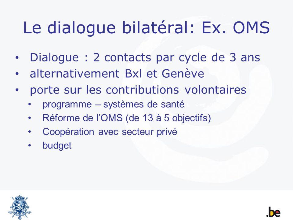 Le dialogue bilatéral: Ex. OMS Dialogue : 2 contacts par cycle de 3 ans alternativement Bxl et Genève porte sur les contributions volontaires programm