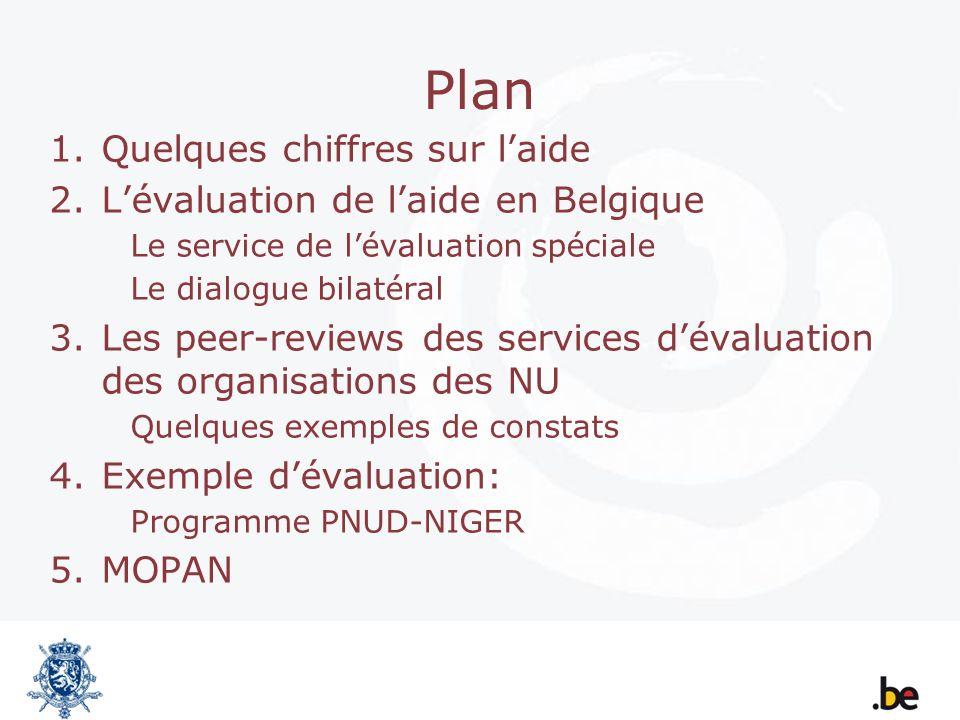 Lévaluation au sein du FEM (GEF) 4 types dévaluations : Portefeuille pays Impact Thématiques Evaluations de performances