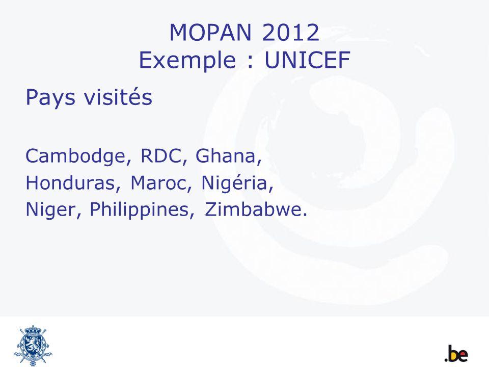 MOPAN 2012 Exemple : UNICEF Pays visités Cambodge, RDC, Ghana, Honduras, Maroc, Nigéria, Niger, Philippines, Zimbabwe.