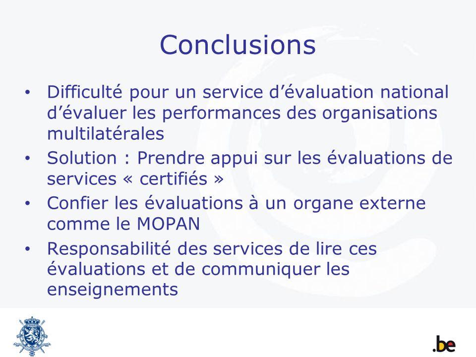 Conclusions Difficulté pour un service dévaluation national dévaluer les performances des organisations multilatérales Solution : Prendre appui sur le