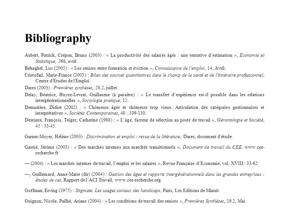 Bibliography Aubert, Patrick, Crépon, Bruno (2003) : « La productivité des salariés âgés : une tentative destimation », Economie et Statistique, 368, avril.