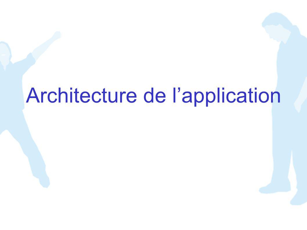 Architecture de lapplication